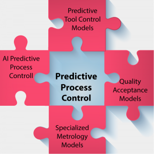 PredictiveProcess