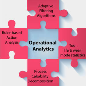 operational_analytics1