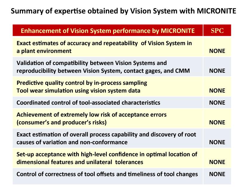 visionsystem3