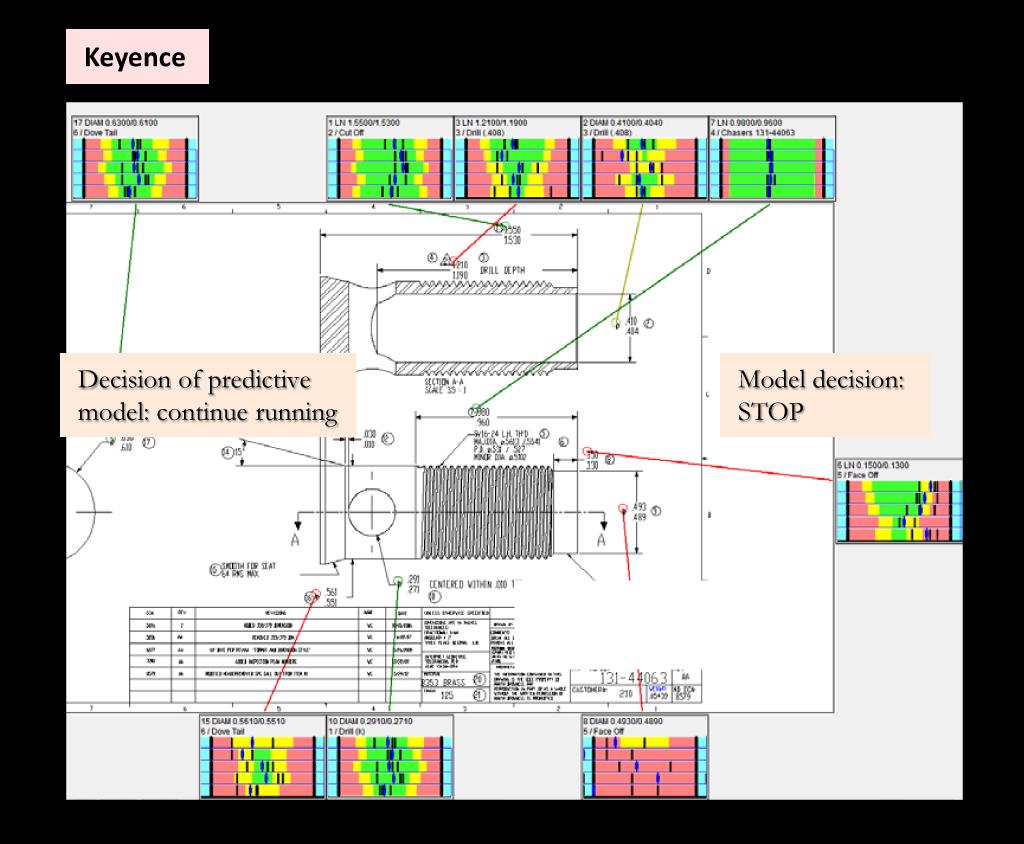 visionsystem6
